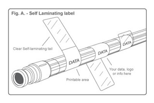 Self laminating label diagram